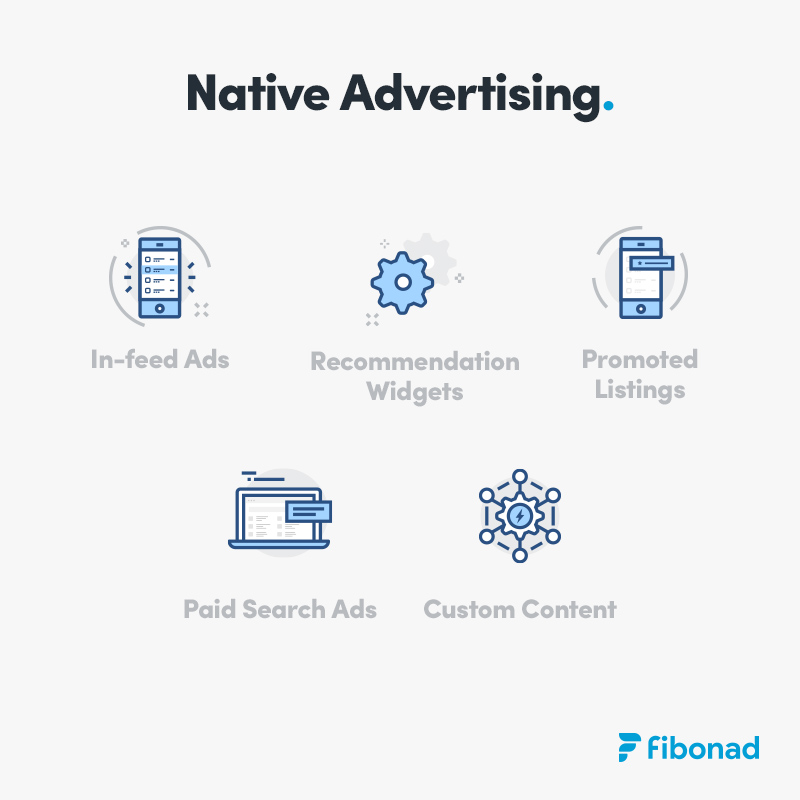 Fibonad Native Advertising