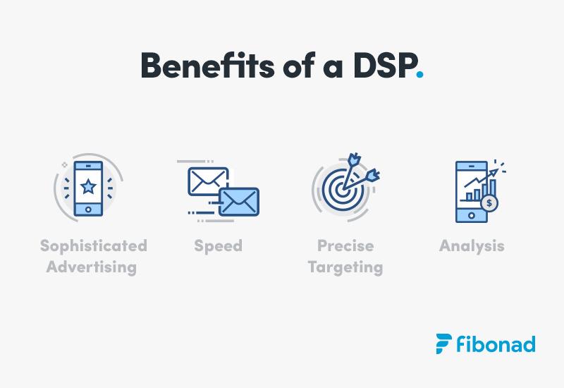 Benefits of a DSP Fibonad