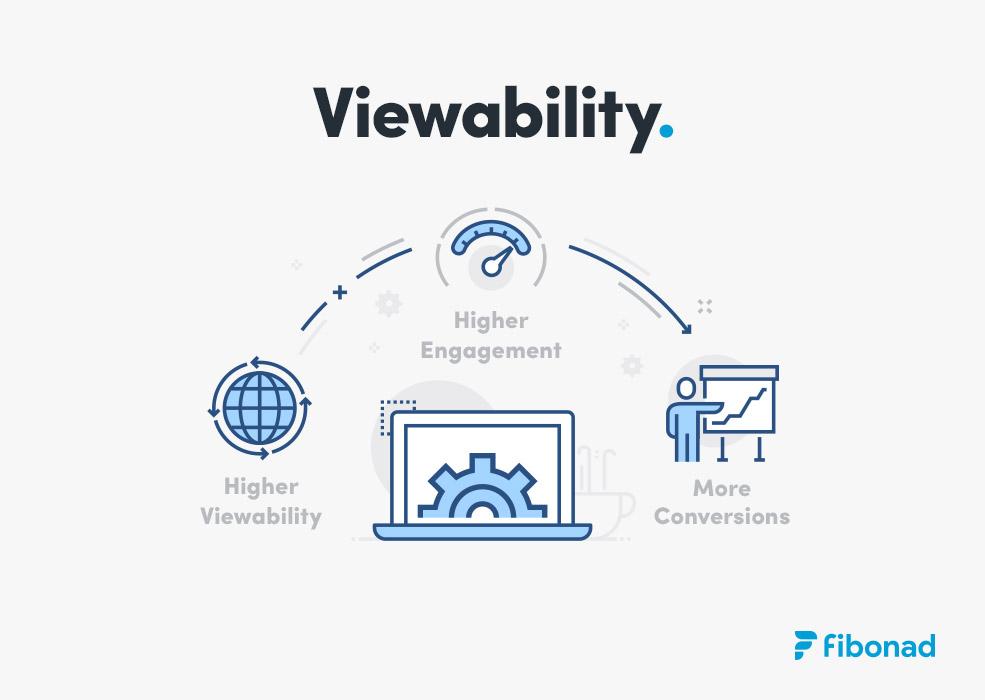 viewability fibonad